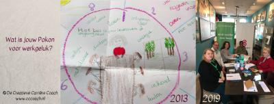 Inspiratieblog- Wat is jouw Pokon voor werkgeluk- De Creatieve Carrière Coach